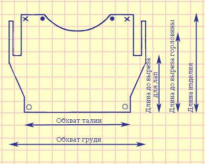Выкройка комбинезона для йорка с размерами